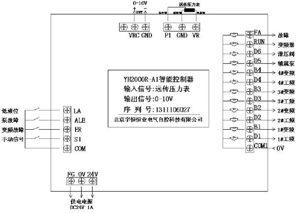 数字无源点     输出端子:晶体管(23-25vdc)     模拟端子:压力输入0